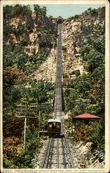Cable Incline Up Lookout Mountain
