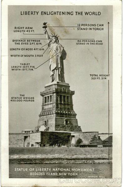 Statue Of Liberty Diagram New York  Ny