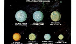 Satellite Diameters Compared