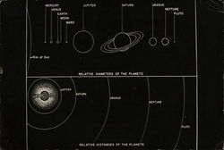 Relative Distances of the Planets