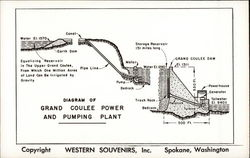 Diagram of Grand Coulee Power and Pumping Plant