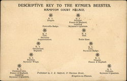 Descriptive Key to the Kynge's Beestes
