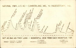 Map of Elevation on U.S.40 - Cumberland to Hagerstown, MD