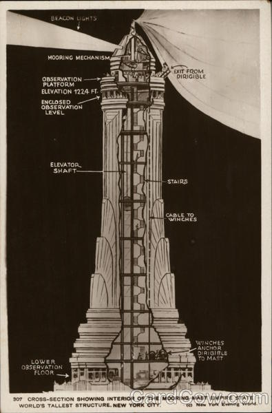 empire state building interior. empire state building cross section showing interior of mooring mast