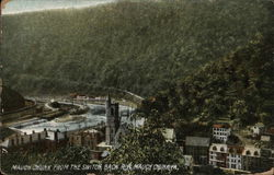 Mauch Chunk from the Switch Back Railroad