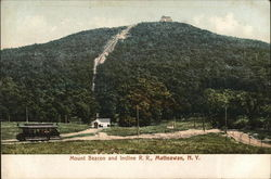 Mount Beacon and incline R.R