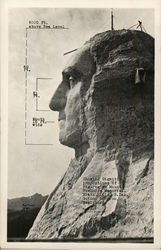 George Washington, Mount Rushmore Memorial