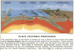 U.S. Geological Survey - Plate Tectonic Processes