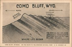 Where life began, Como Bluffs Postcard