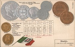 Post card with National Flag to give information about international coinage (Italy) Postcard
