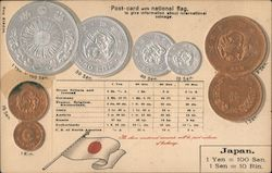 Japan coins and value Postcard