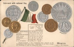 Mexico. Coin Card with national flag. Postcard