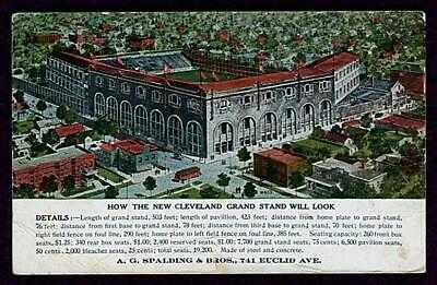 Early 1900's CLEVELAND LEAGUE PARK Spalding & Bros. POSTCARD - Extremely Rare!