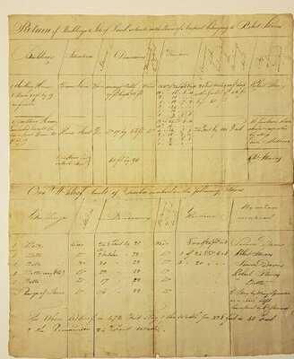 1799 NEWPORT RHODE ISLAND WHARF / HOUSE BUILDING PLAN ROBERT STEVENS COLONIAL